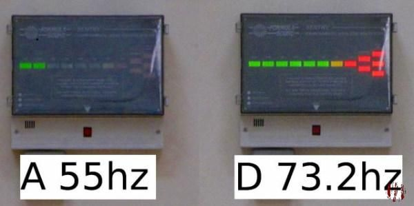 Sound presssure meter on wall indicating relative volume at different frequencies with D, 73 Hertz, putting it into the red.