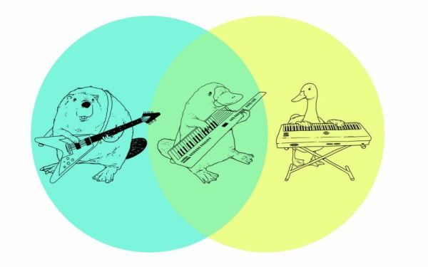 Venn diagram from Tenso Graphics of the intersection between a beaver playing a guitar and a duck playing a keyboard being a Platypus playing a keytar.